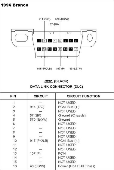 wiring diagram 1996 ford f 150 obd connector location obd2 connector rh haxtech me OBD II Pin Diagram For Focus OBD Wiring